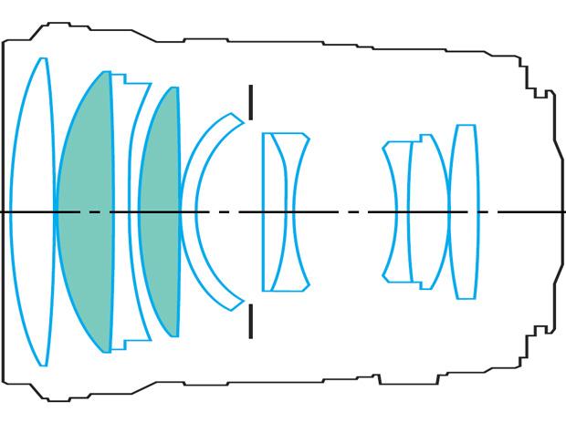 оптическая схема 6х4,