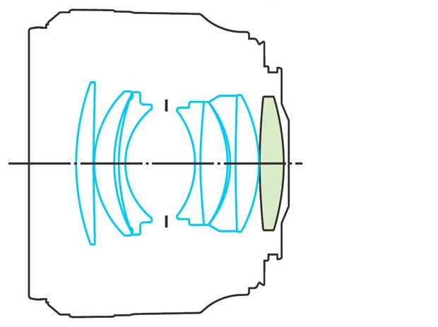 Оптическая схема:
